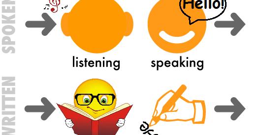 TƯ DUY HỌC ANH NGỮ ĐÚNG QUA PHƯƠNG PHÁP SUPER ENGLISH